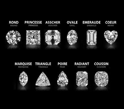Les différentes tailles des diamants