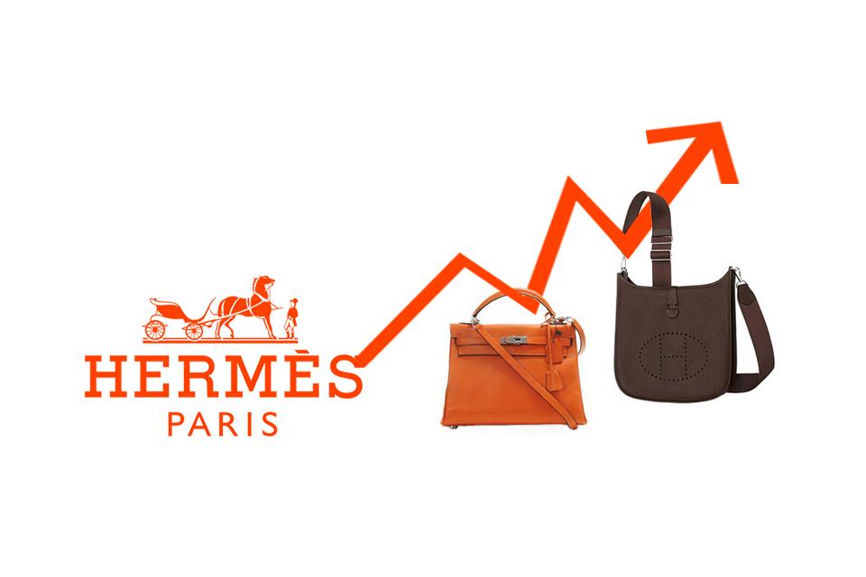 Croissance_marque_hermès